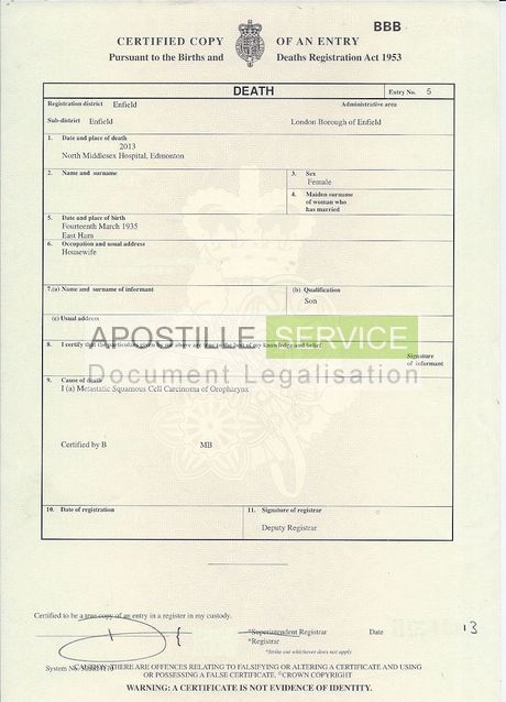 Apostille For Death Certificates
